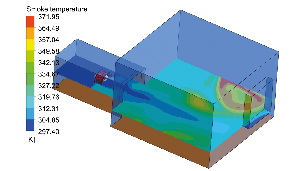 Figure 8: Temperature in the burning room when the VM 400 DEX fan is running at 2.900 rpm.