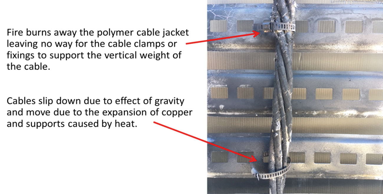 Fig. 2: Depiction of typical fire-resistant polymeric cables in vertical installation after fire exposure.